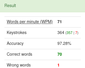 71 wpm gk61 screenshot 2019 10 19 typing competition 10fastfingers com