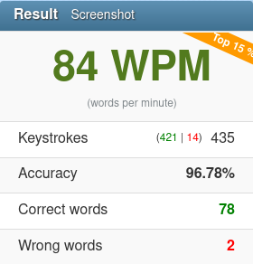 84wpm 2021 02 21 typing test english 10fastfingers com