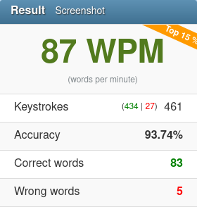 87wpm 2021 01 05 typing test english 10fastfingers com