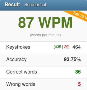 87wpm 2021 01 22 typing test english 10fastfingers com