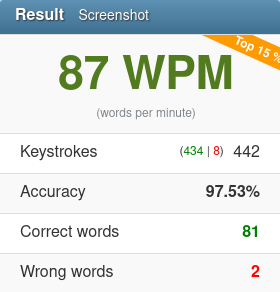 87wpm 2021 01 25 typing test english 10fastfingers com